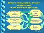 prezentatsija-na-temu-trebovanija-k_3